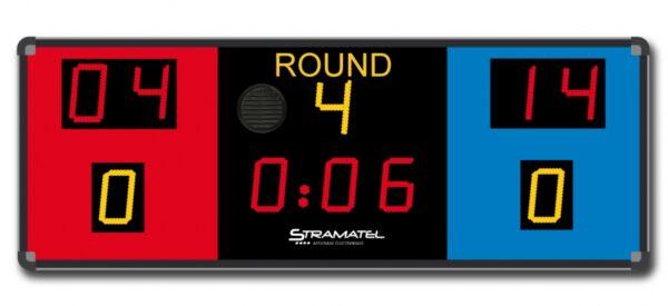 CBB Scoreboard Boxing